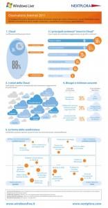 Osservatorio-Internet-2011-Infografica