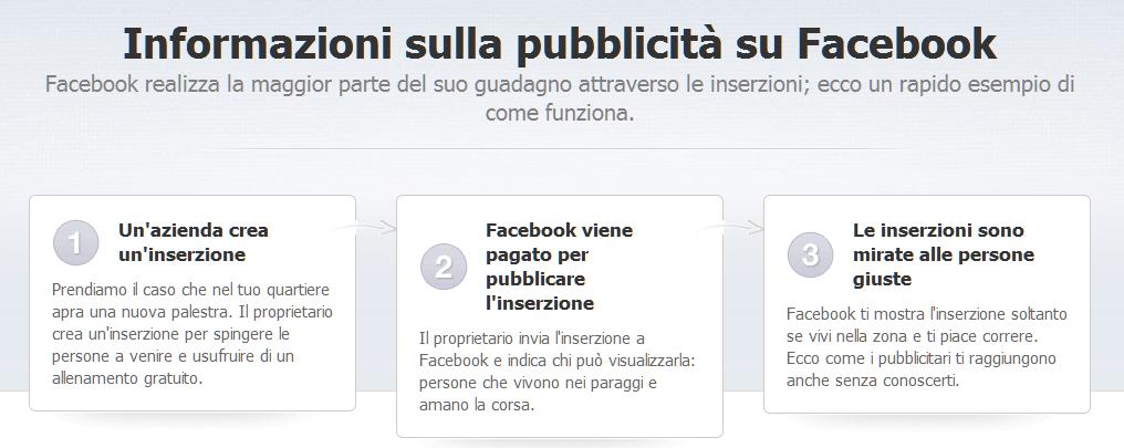 Facebook lancia le notizie sponsorizzate