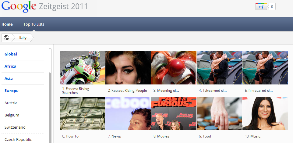 Zeitgeist 2011, un anno di ricerche su Google