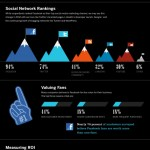 Business Social Media Impact - Infographic