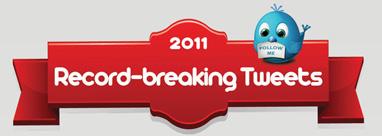 Top_tweets2011