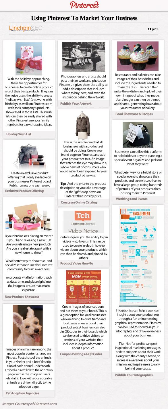 Usare Pinterest per il Business