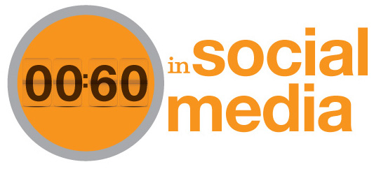 60 secondi sui Social Media_