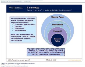 Mobile Payment in Italia