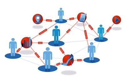 social network per interessi