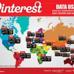 Pinterest Global Data Usage