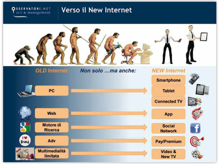 Verso il New Internet