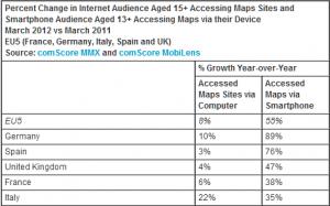 Accessi mappe via web e via Smartphone
