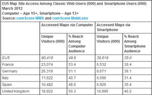 Accessi siti via web e via Smartphone in Europa