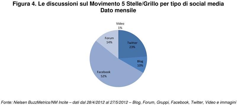 Le-elezioni-amministrative-2012-_discussioni-Movimento-5-Stelle-Beppe-Grillo
