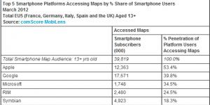 Piattaforme mobili per accesso mappe online