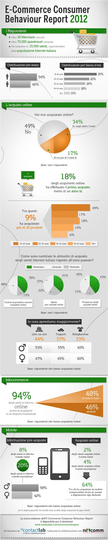 Gli italiani e l'e-commerce-ContactLab