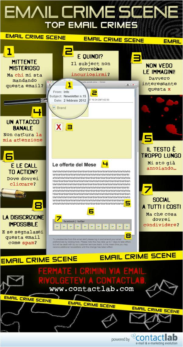 Top-email-crimes---ContactLab_infografica