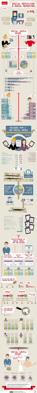 Social-Media-Candiati-e-Selezionatori-personale---Studio-Adecco
