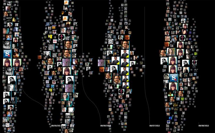 Alcuni dati analitici sull'hashtag #GenerazionePerduta