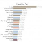 TopBrands-Luglio12 - BlogMeter