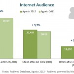 Audiweb sintesi Agosto_2012
