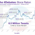Twitter final Debate graphic