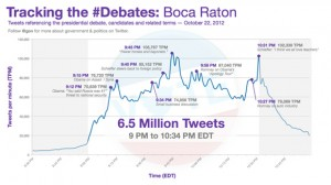 Twitter final Debate graphic