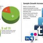 crescita-social-network