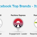 Brand italiani su Facebook, ecco la classifica di Novembre