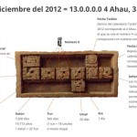 Interpretazione-doodle-google-Fine-calendario-Maya