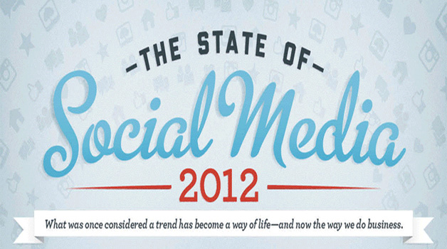 Ecco il 2012 sui Social Media [Infografica]