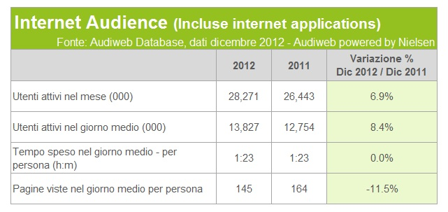 audience_media