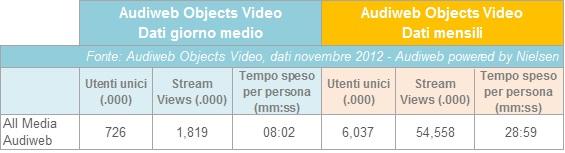 audience_video_nov12