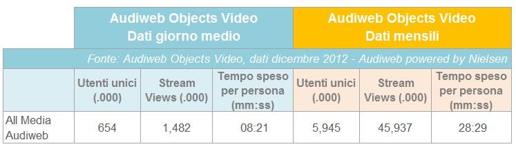 video_dic2012