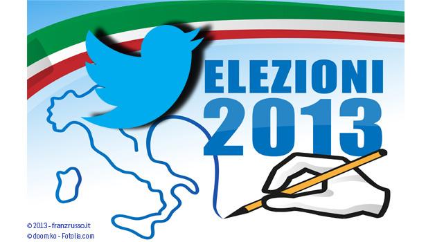 #Elezioni2013, boom di tweets su Twitter