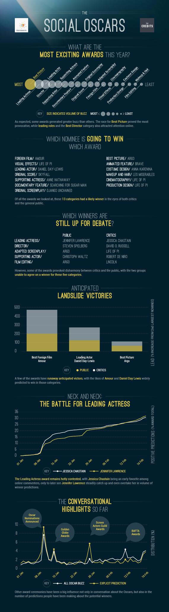 Oscars-Static-Dataviz-topublish