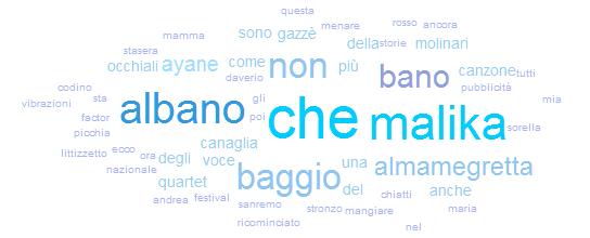 #sanremo2013_keywords1402