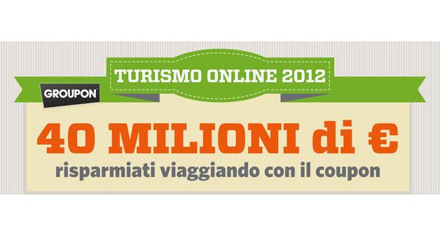 Turismo online, gli italiani risparmiano con il coupon [Infografica]