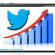 Twitter domina nel Mobile Advertising