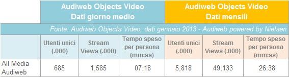 video_gen2013