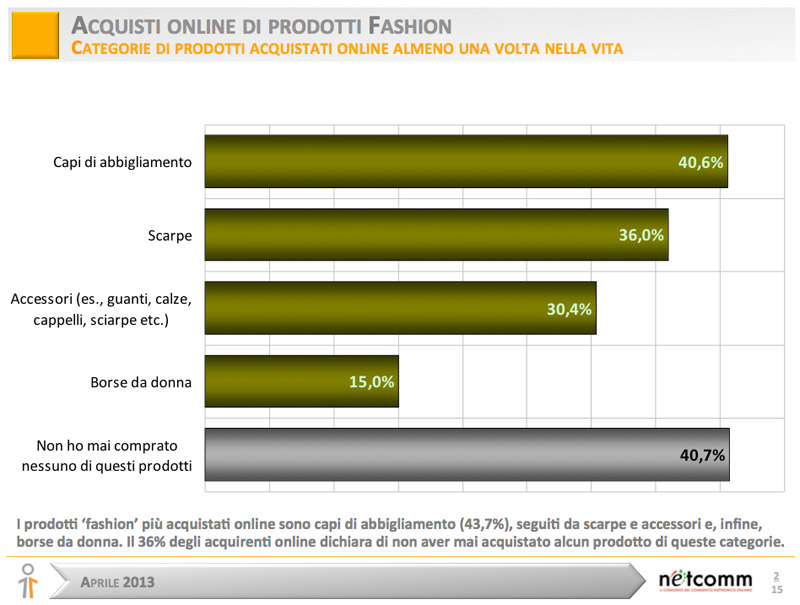 Moda-Fashion-ecommerce
