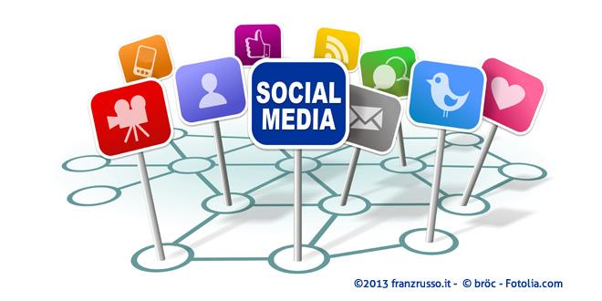 Engagement e Social Media, alcuni consigli da LivePerson
