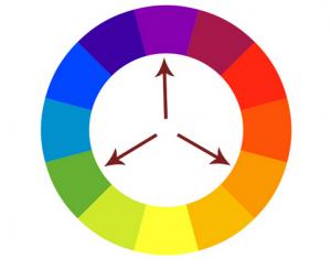 Viaggi del Barbaro - I colori del web: triadico