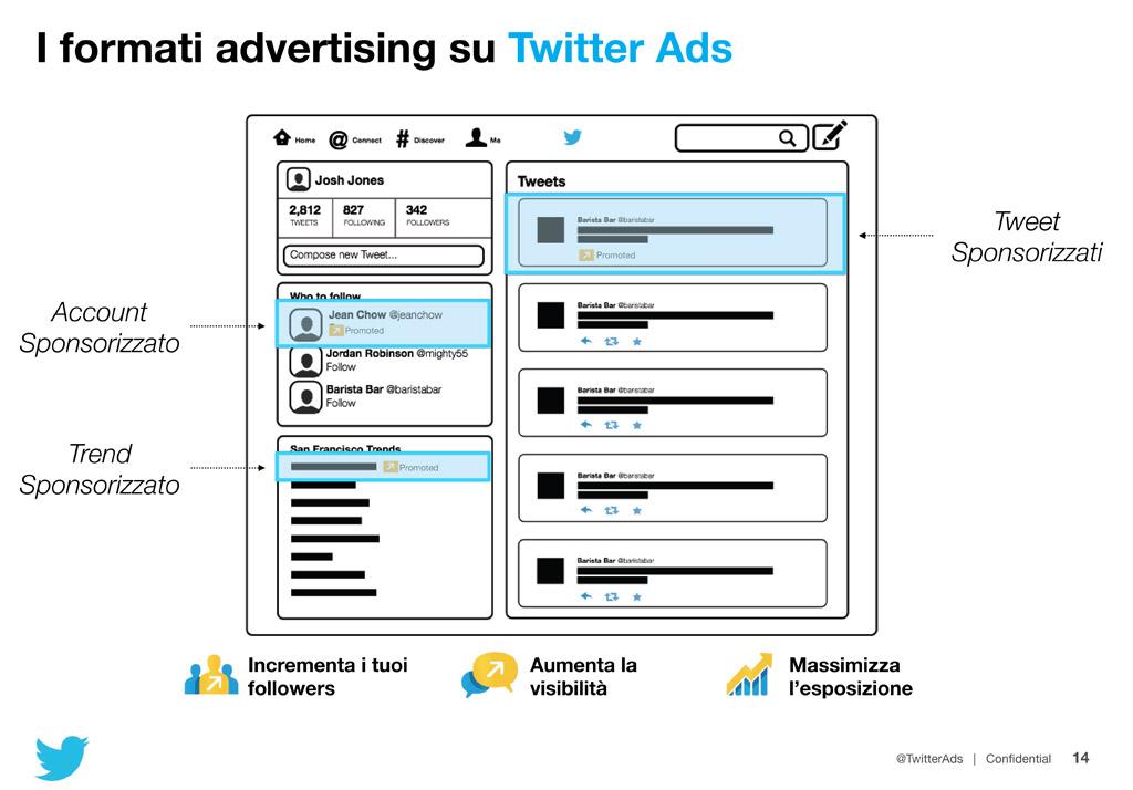 TwitterAcademy-formati-ads