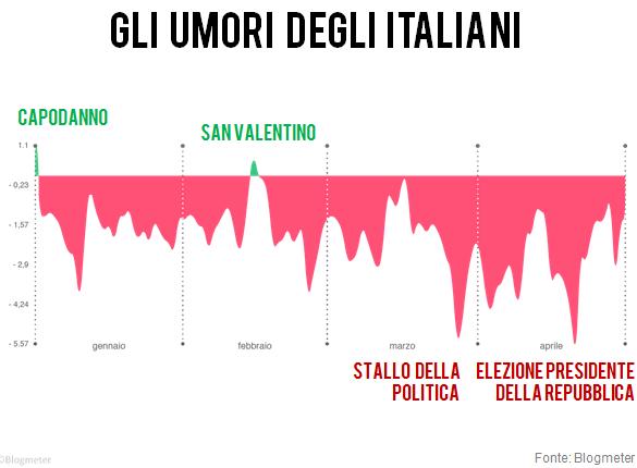 twitter_umori_italiani