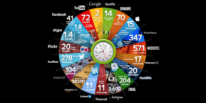 web-social-media-60-secondi
