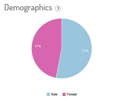 demographics-sentenza mediaset