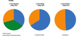 digital-advertising-sorrell-wpp