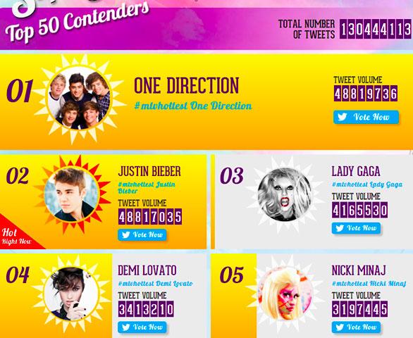 Top50 Contenders MTV UK