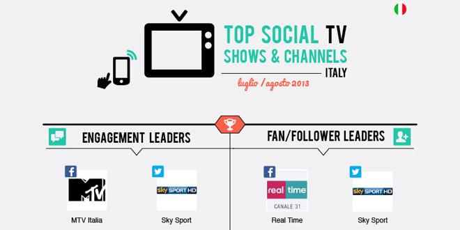 social-tv-luglio-agosto-2013-blogmeter
