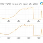 sudan-internet-blackout-akamai