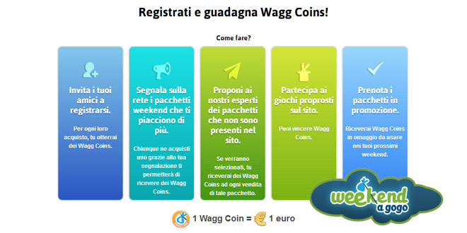 wagg-coin