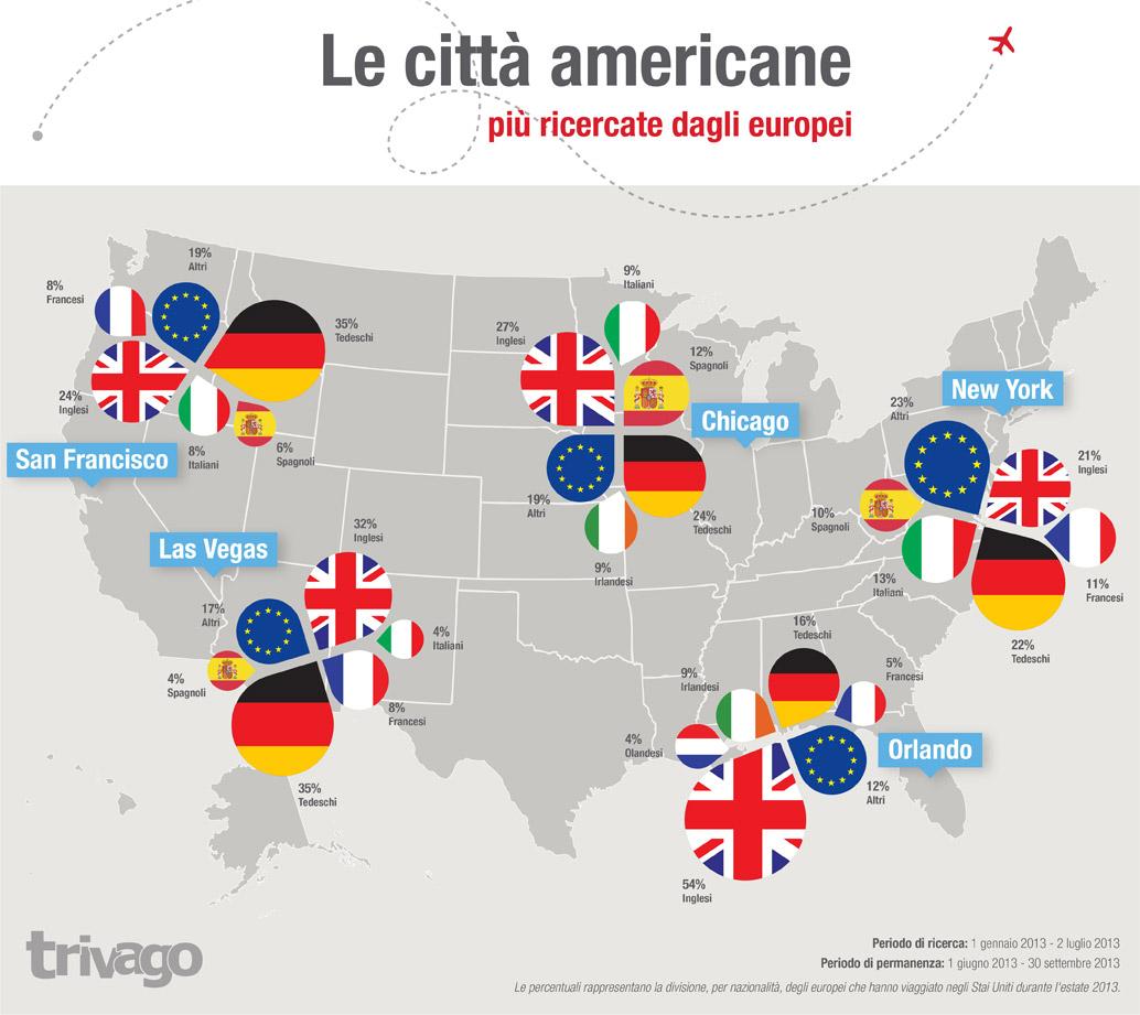 New-York-Infografica-trivago