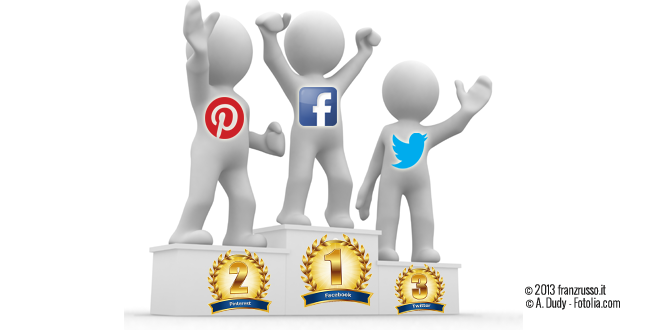 social-media-traffico-traffico